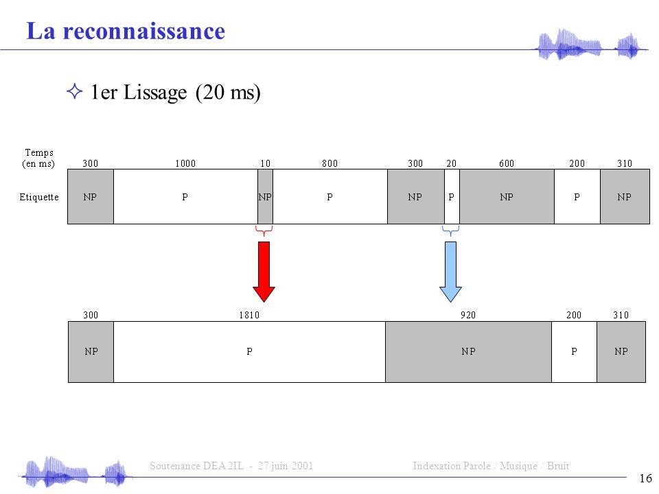 16 Soutenance DEA 2IL - 27 juin 2001Indexation Parole / Musique / Bruit La reconnaissance 1er Lissage (20 ms)