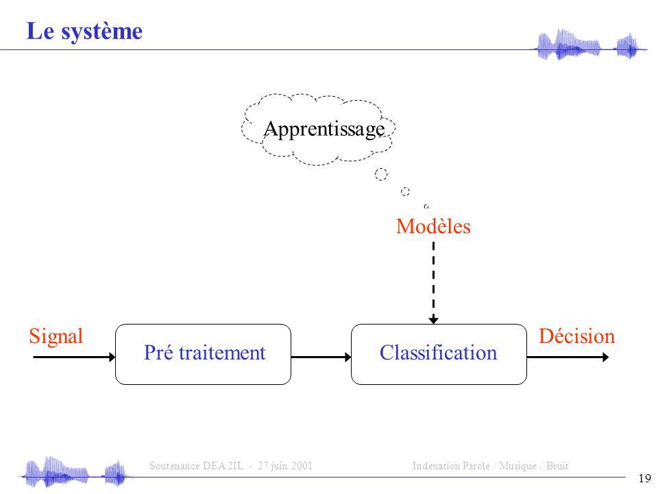 19 Soutenance DEA 2IL - 27 juin 2001Indexation Parole / Musique / Bruit Le système Pré traitement SignalDécision Classification Modèles Apprentissage