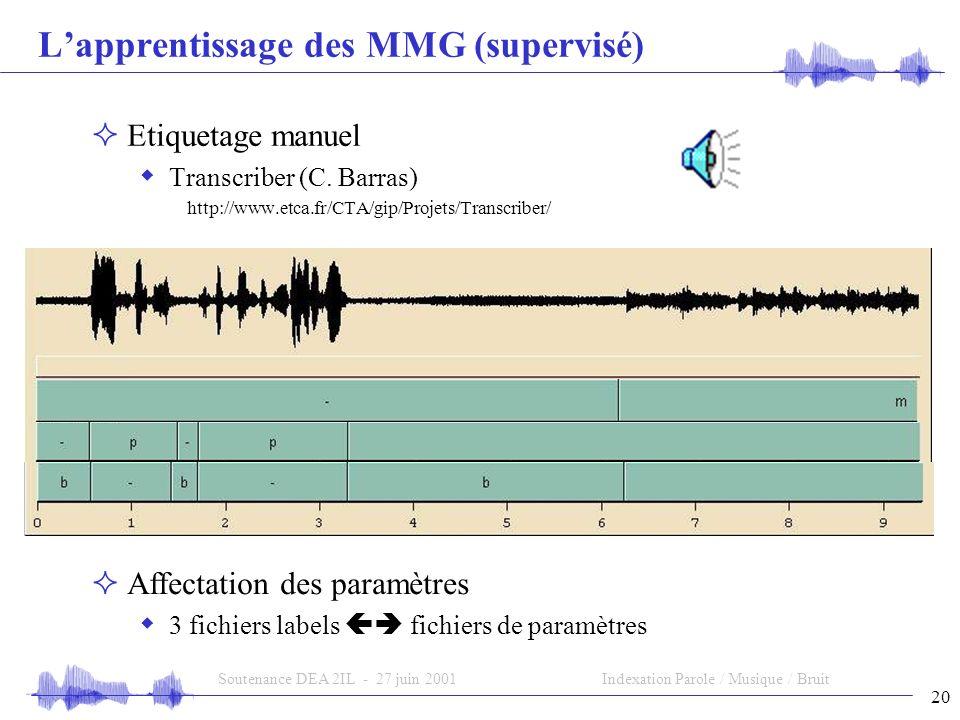 20 Soutenance DEA 2IL - 27 juin 2001Indexation Parole / Musique / Bruit Lapprentissage des MMG (supervisé) Etiquetage manuel Transcriber (C. Barras) h