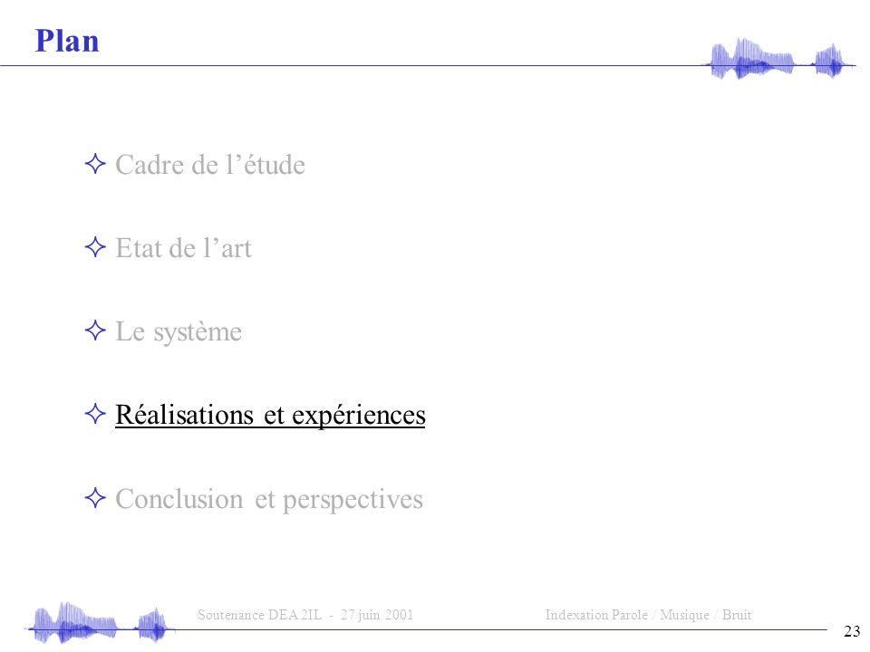 23 Soutenance DEA 2IL - 27 juin 2001Indexation Parole / Musique / Bruit Plan Cadre de létude Etat de lart Le système Réalisations et expériences Conclusion et perspectives