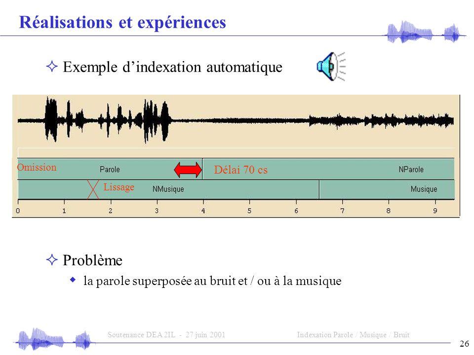 26 Soutenance DEA 2IL - 27 juin 2001Indexation Parole / Musique / Bruit Réalisations et expériences Exemple dindexation automatique Problème la parole superposée au bruit et / ou à la musique Délai 70 cs Lissage Omission
