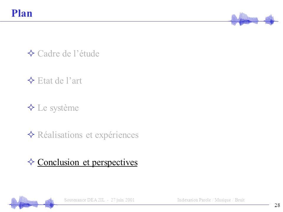 28 Soutenance DEA 2IL - 27 juin 2001Indexation Parole / Musique / Bruit Plan Cadre de létude Etat de lart Le système Réalisations et expériences Conclusion et perspectives