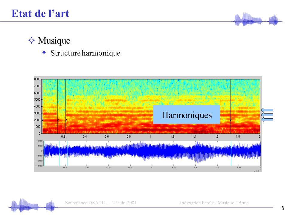 8 Soutenance DEA 2IL - 27 juin 2001Indexation Parole / Musique / Bruit Etat de lart Musique Structure harmonique Harmoniques