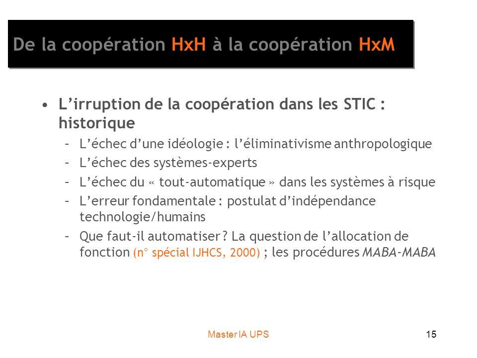 Master IA UPS15 De la coopération HxH à la coopération HxM Lirruption de la coopération dans les STIC : historique –Léchec dune idéologie : léliminati