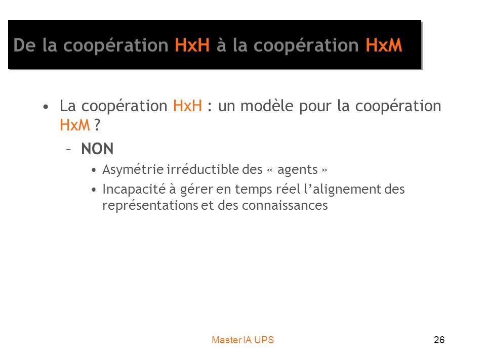 Master IA UPS26 De la coopération HxH à la coopération HxM La coopération HxH : un modèle pour la coopération HxM ? –NON Asymétrie irréductible des «