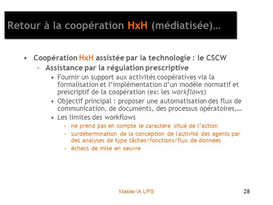 Master IA UPS28 Retour à la coopération HxH (médiatisée)… Coopération HxH assistée par la technologie : le CSCW –Assistance par la régulation prescrip