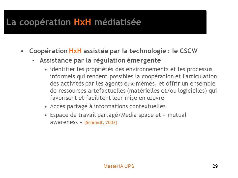 Master IA UPS29 La coopération HxH médiatisée Coopération HxH assistée par la technologie : le CSCW –Assistance par la régulation émergente identifier