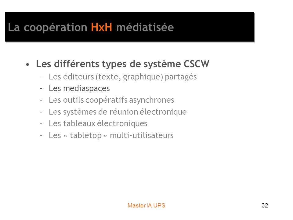 Master IA UPS32 La coopération HxH médiatisée Les différents types de système CSCW –Les éditeurs (texte, graphique) partagés –Les mediaspaces –Les out