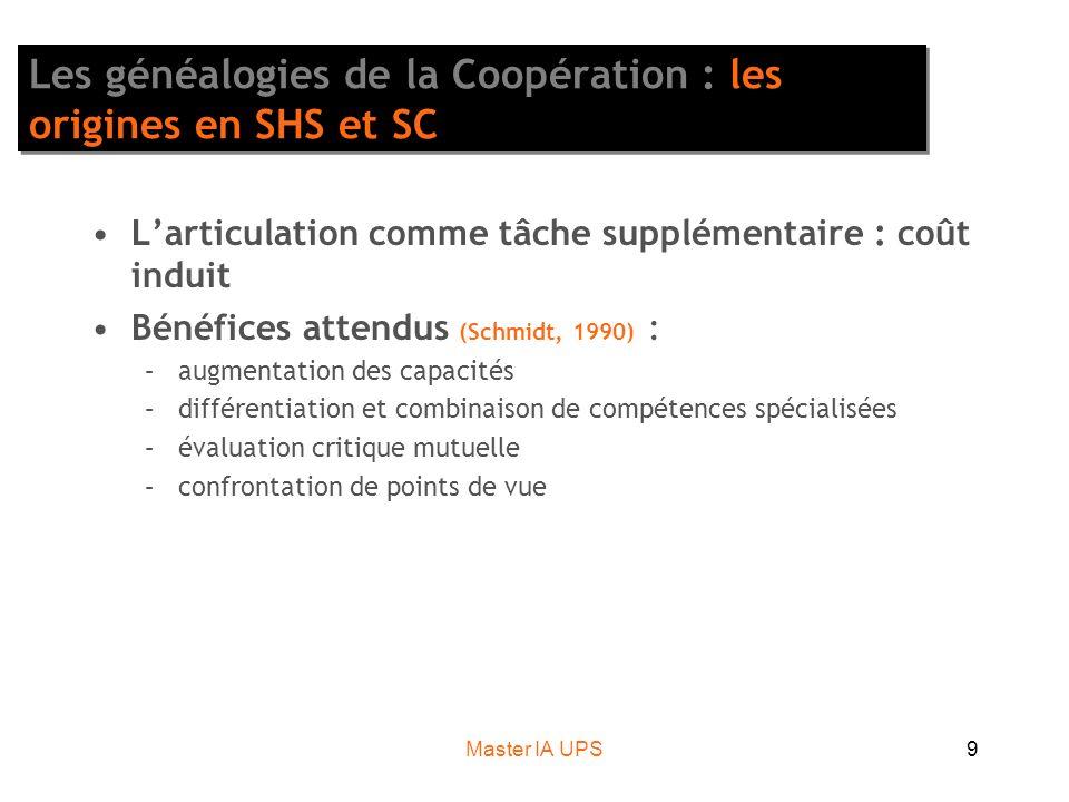 Master IA UPS9 Les généalogies de la Coopération : les origines en SHS et SC Larticulation comme tâche supplémentaire : coût induit Bénéfices attendus
