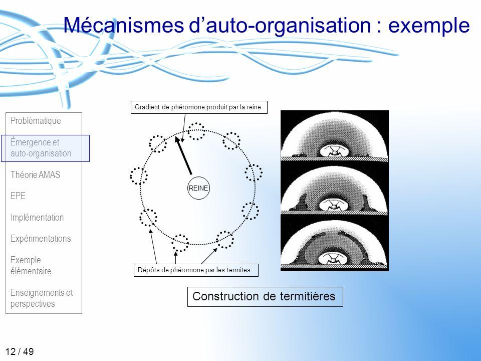 Problématique Émergence et auto-organisation Théorie AMAS EPE Implémentation Expérimentations Exemple élémentaire Enseignements et perspectives 12 / 4