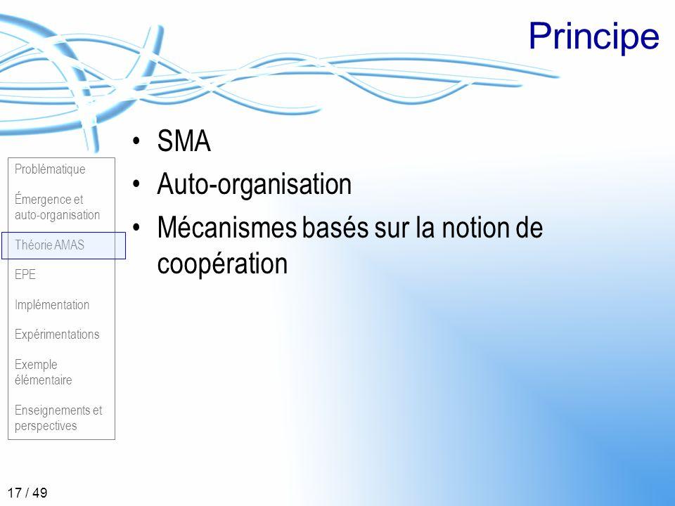 Problématique Émergence et auto-organisation Théorie AMAS EPE Implémentation Expérimentations Exemple élémentaire Enseignements et perspectives 17 / 4