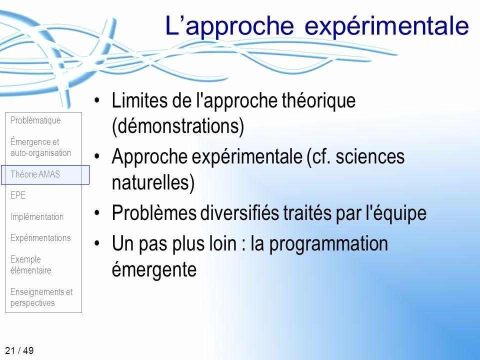 Problématique Émergence et auto-organisation Théorie AMAS EPE Implémentation Expérimentations Exemple élémentaire Enseignements et perspectives 21 / 4