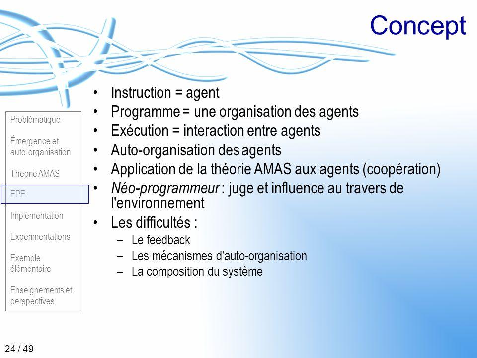 Problématique Émergence et auto-organisation Théorie AMAS EPE Implémentation Expérimentations Exemple élémentaire Enseignements et perspectives 24 / 4
