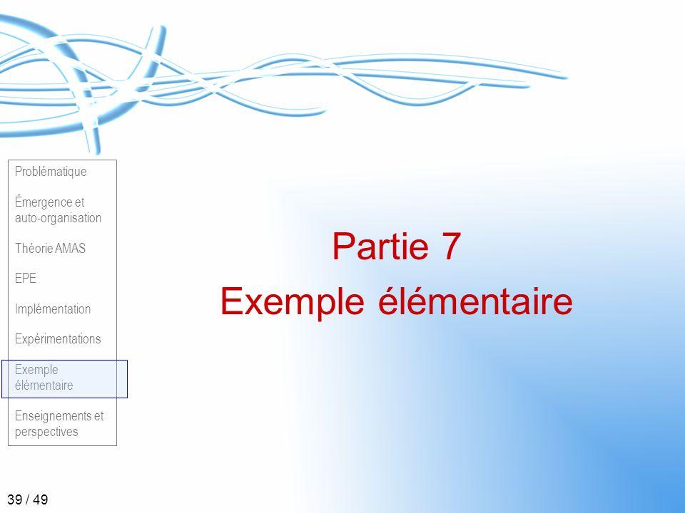 Problématique Émergence et auto-organisation Théorie AMAS EPE Implémentation Expérimentations Exemple élémentaire Enseignements et perspectives 39 / 4