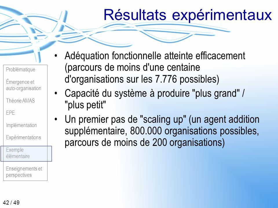 Problématique Émergence et auto-organisation Théorie AMAS EPE Implémentation Expérimentations Exemple élémentaire Enseignements et perspectives 42 / 4