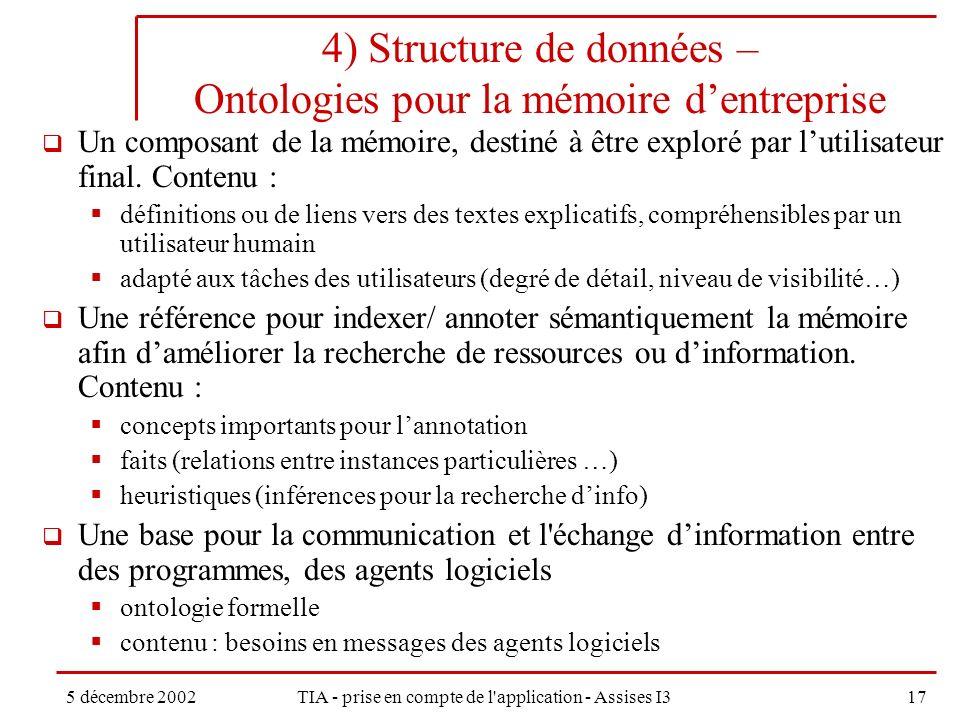 5 décembre 2002TIA - prise en compte de l application - Assises I317 4) Structure de données – Ontologies pour la mémoire dentreprise Un composant de la mémoire, destiné à être exploré par lutilisateur final.
