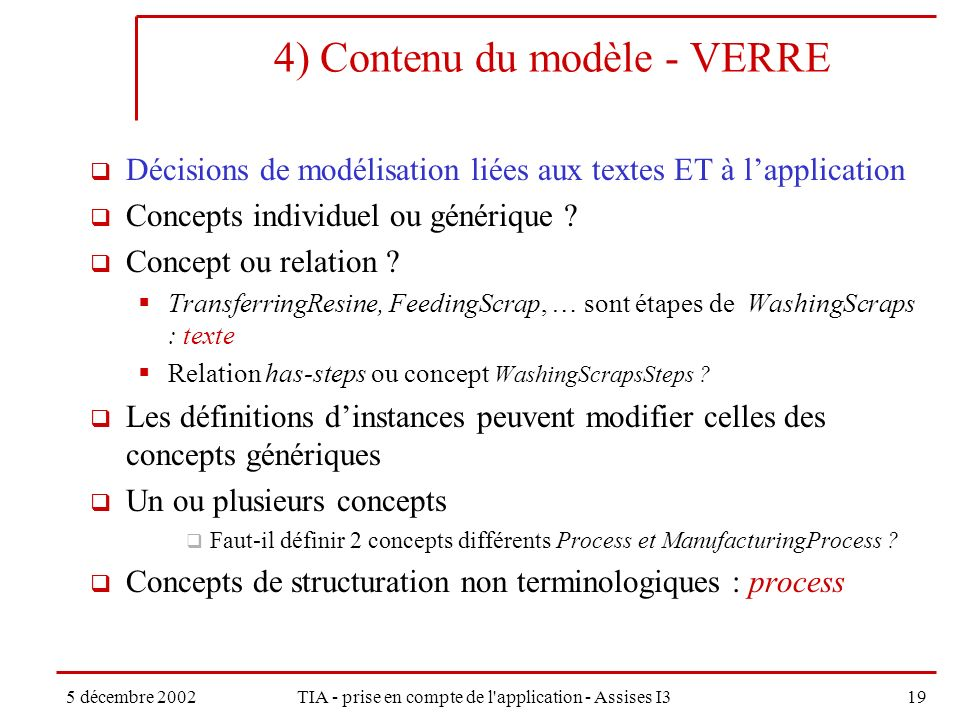 5 décembre 2002TIA - prise en compte de l application - Assises I319 4) Contenu du modèle - VERRE Décisions de modélisation liées aux textes ET à lapplication Concepts individuel ou générique .
