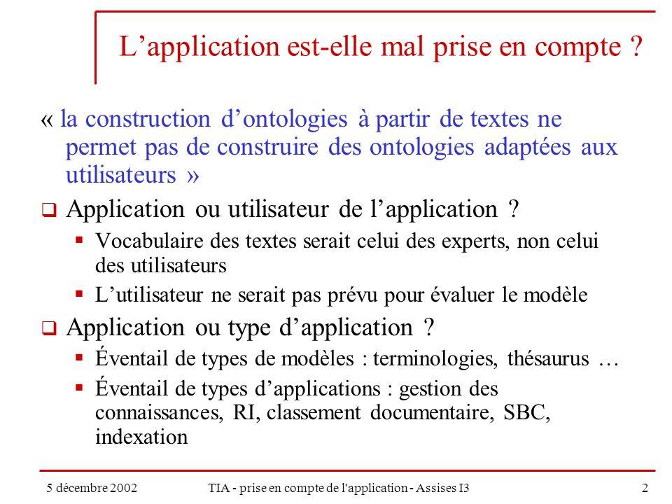 5 décembre 2002TIA - prise en compte de l application - Assises I32 Lapplication est-elle mal prise en compte .