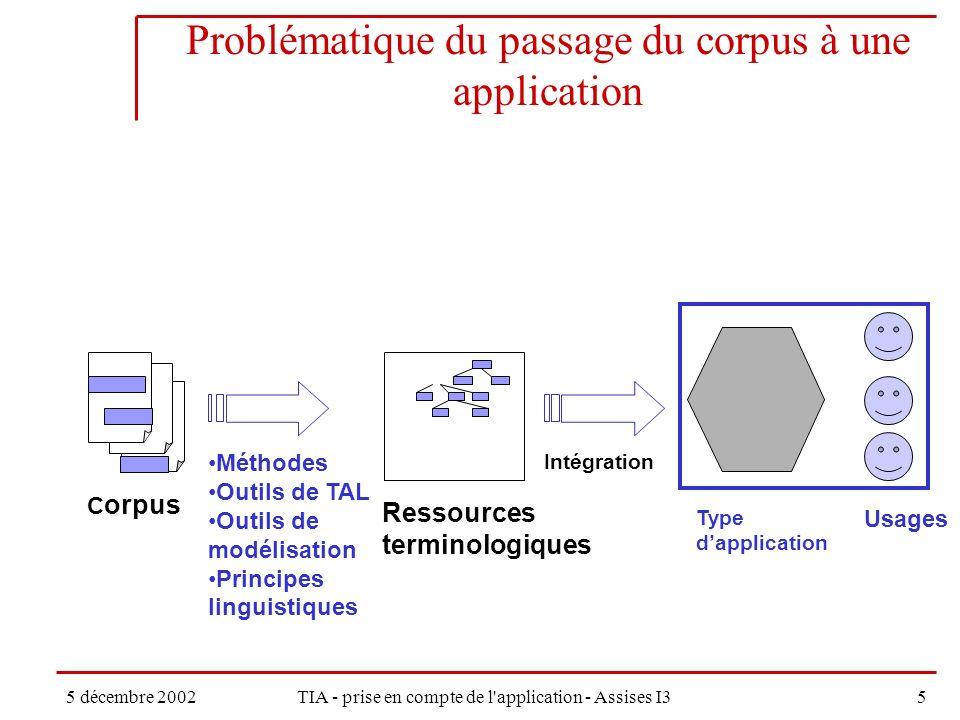 5 décembre 2002TIA - prise en compte de l application - Assises I316 4) Structure de données Types de ressources : Thesaurus, index, taxonomie, réseau sémantique, ontologie, etc.