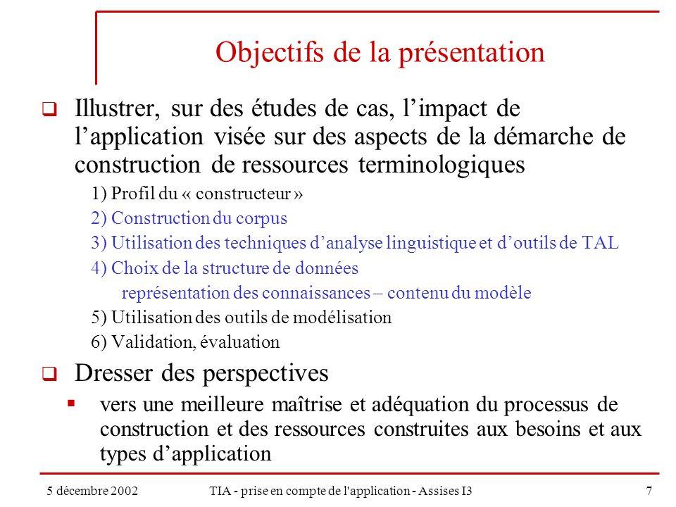5 décembre 2002TIA - prise en compte de l application - Assises I318 4) Contenu du modèle : Fibre de verre