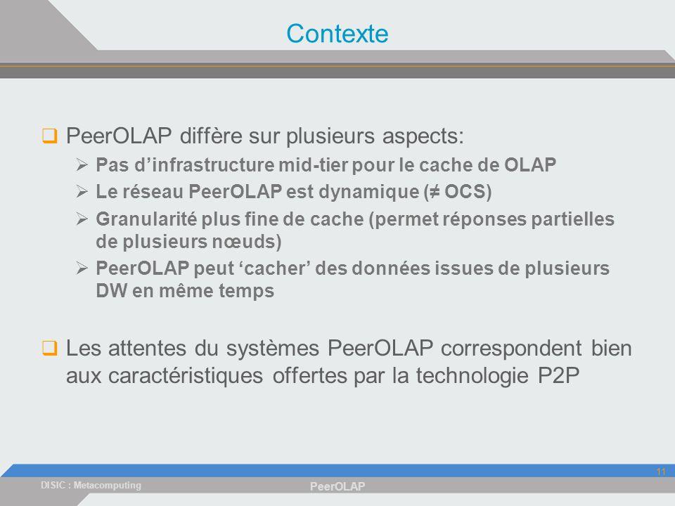 DISIC : Metacomputing PeerOLAP 11 Contexte PeerOLAP diffère sur plusieurs aspects: Pas dinfrastructure mid-tier pour le cache de OLAP Le réseau PeerOLAP est dynamique ( OCS) Granularité plus fine de cache (permet réponses partielles de plusieurs nœuds) PeerOLAP peut cacher des données issues de plusieurs DW en même temps Les attentes du systèmes PeerOLAP correspondent bien aux caractéristiques offertes par la technologie P2P