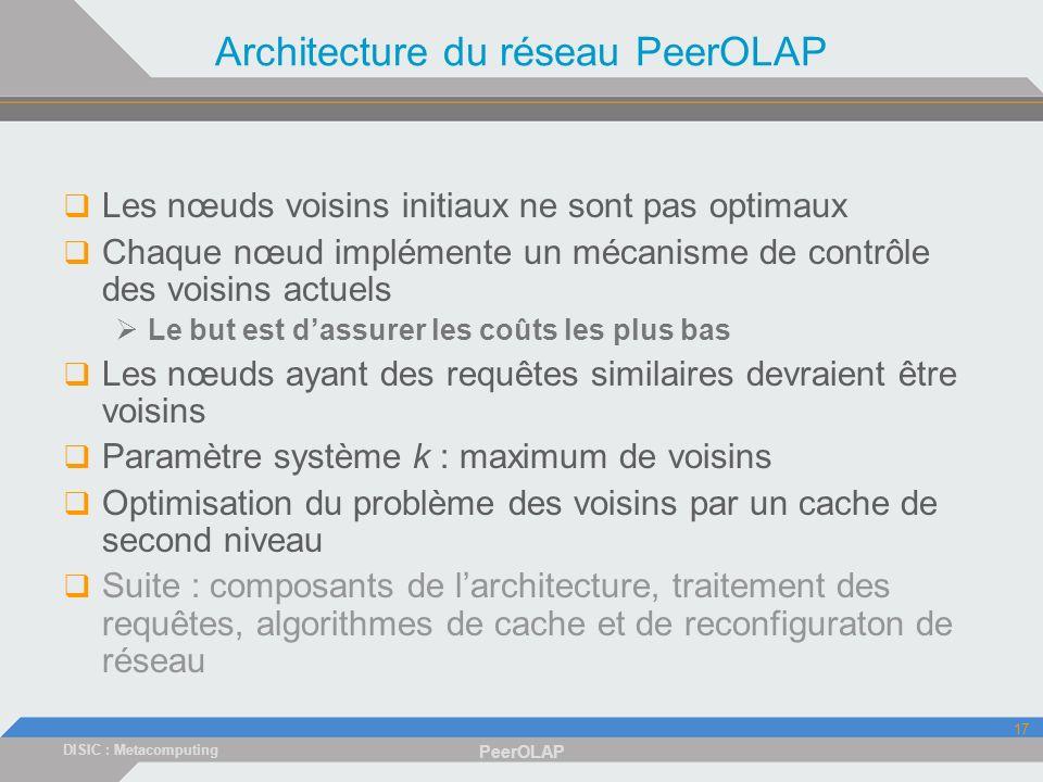 DISIC : Metacomputing PeerOLAP 17 Architecture du réseau PeerOLAP Les nœuds voisins initiaux ne sont pas optimaux Chaque nœud implémente un mécanisme de contrôle des voisins actuels Le but est dassurer les coûts les plus bas Les nœuds ayant des requêtes similaires devraient être voisins Paramètre système k : maximum de voisins Optimisation du problème des voisins par un cache de second niveau Suite : composants de larchitecture, traitement des requêtes, algorithmes de cache et de reconfiguraton de réseau