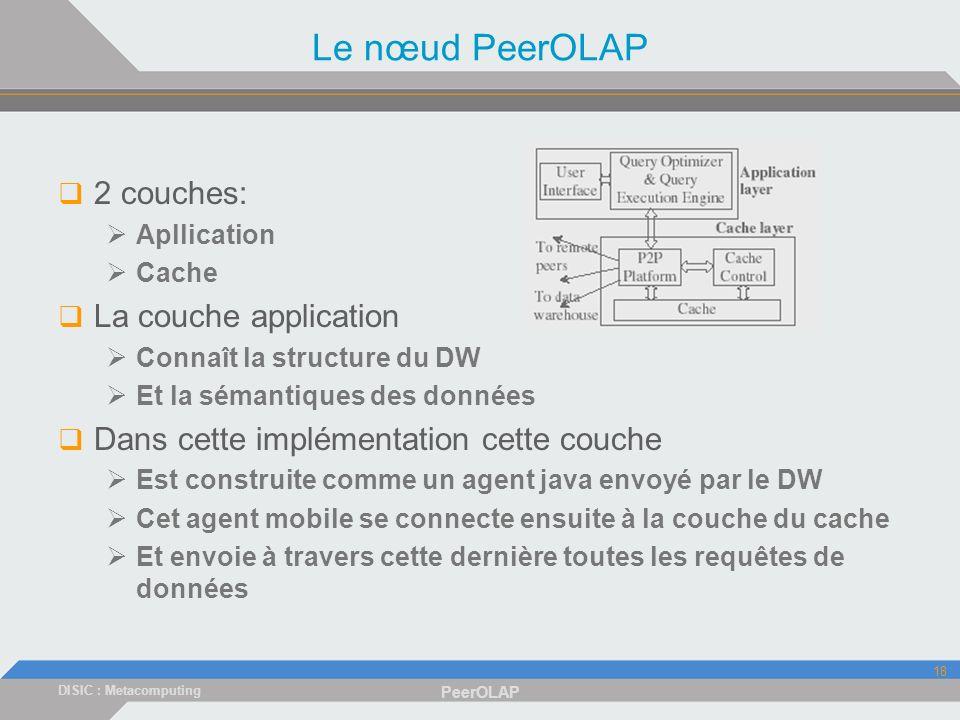 DISIC : Metacomputing PeerOLAP 18 Le nœud PeerOLAP 2 couches: Apllication Cache La couche application Connaît la structure du DW Et la sémantiques des données Dans cette implémentation cette couche Est construite comme un agent java envoyé par le DW Cet agent mobile se connecte ensuite à la couche du cache Et envoie à travers cette dernière toutes les requêtes de données