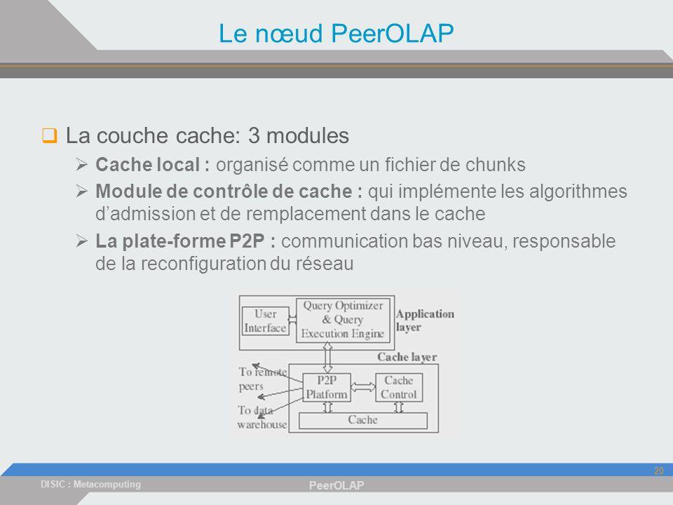 DISIC : Metacomputing PeerOLAP 20 Le nœud PeerOLAP La couche cache: 3 modules Cache local : organisé comme un fichier de chunks Module de contrôle de cache : qui implémente les algorithmes dadmission et de remplacement dans le cache La plate-forme P2P : communication bas niveau, responsable de la reconfiguration du réseau