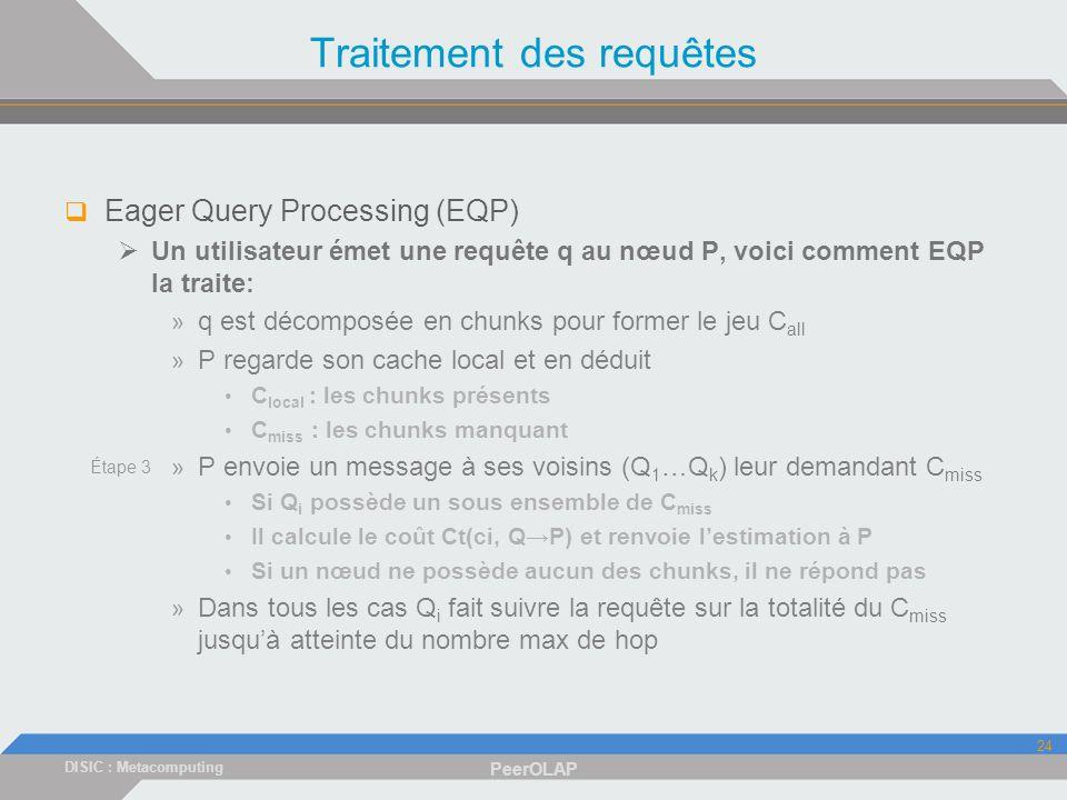 DISIC : Metacomputing PeerOLAP 24 Traitement des requêtes Eager Query Processing (EQP) Un utilisateur émet une requête q au nœud P, voici comment EQP la traite: » q est décomposée en chunks pour former le jeu C all » P regarde son cache local et en déduit C local : les chunks présents C miss : les chunks manquant » P envoie un message à ses voisins (Q 1 …Q k ) leur demandant C miss Si Q i possède un sous ensemble de C miss Il calcule le coût Ct(ci, QP) et renvoie lestimation à P Si un nœud ne possède aucun des chunks, il ne répond pas » Dans tous les cas Q i fait suivre la requête sur la totalité du C miss jusquà atteinte du nombre max de hop Étape 3