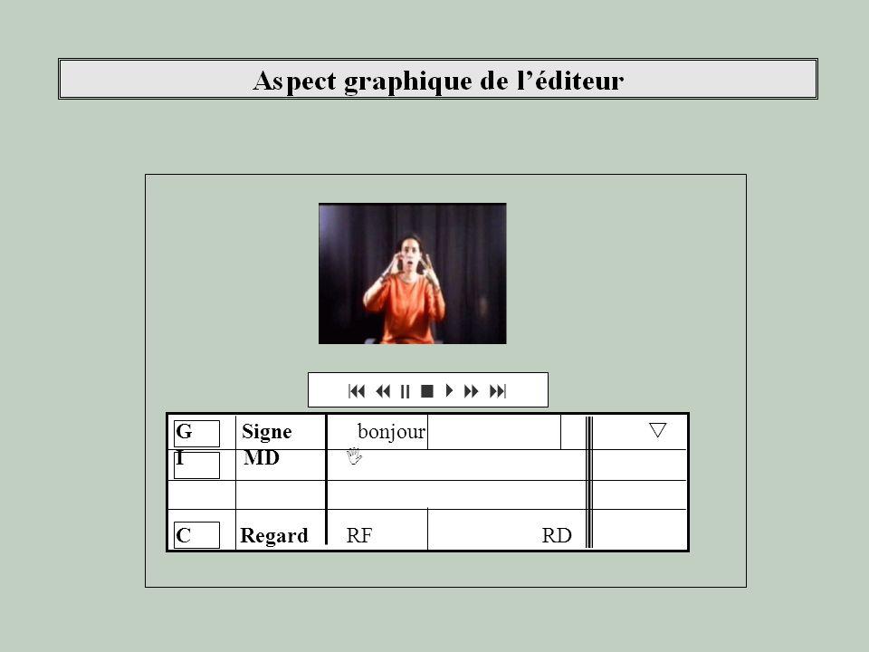 G Signe bonjour I MD C Regard RF RD