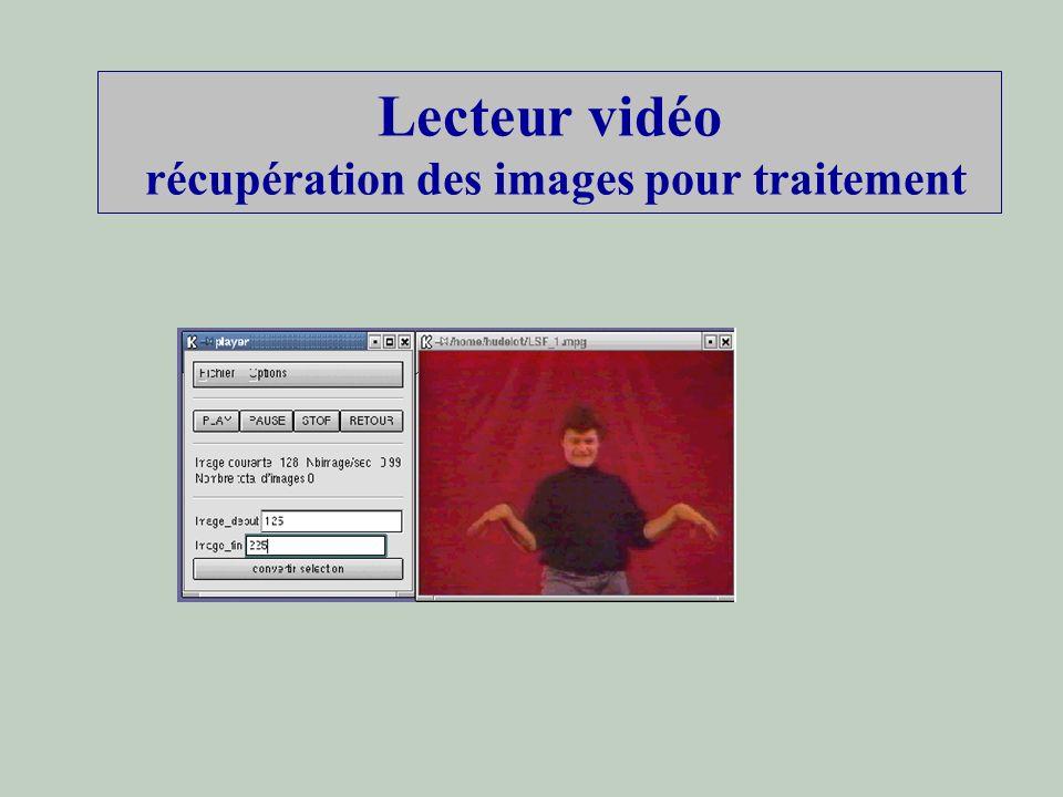 Lecteur vidéo récupération des images pour traitement