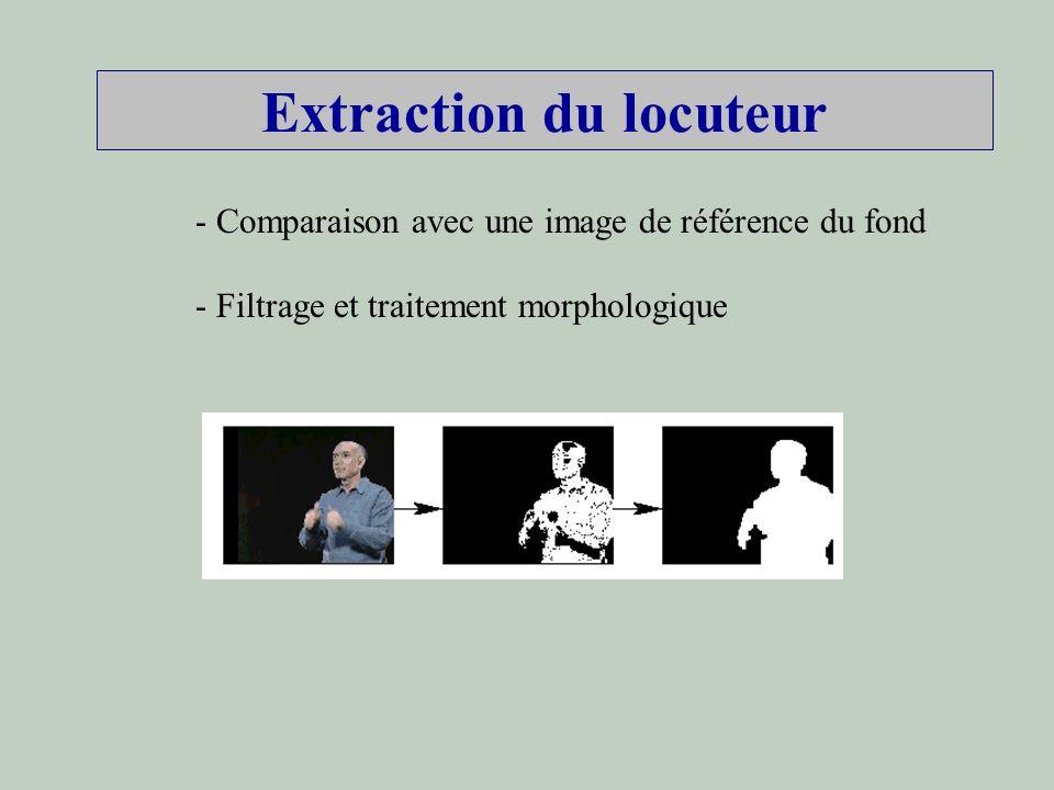 Extraction du locuteur - Comparaison avec une image de référence du fond - Filtrage et traitement morphologique