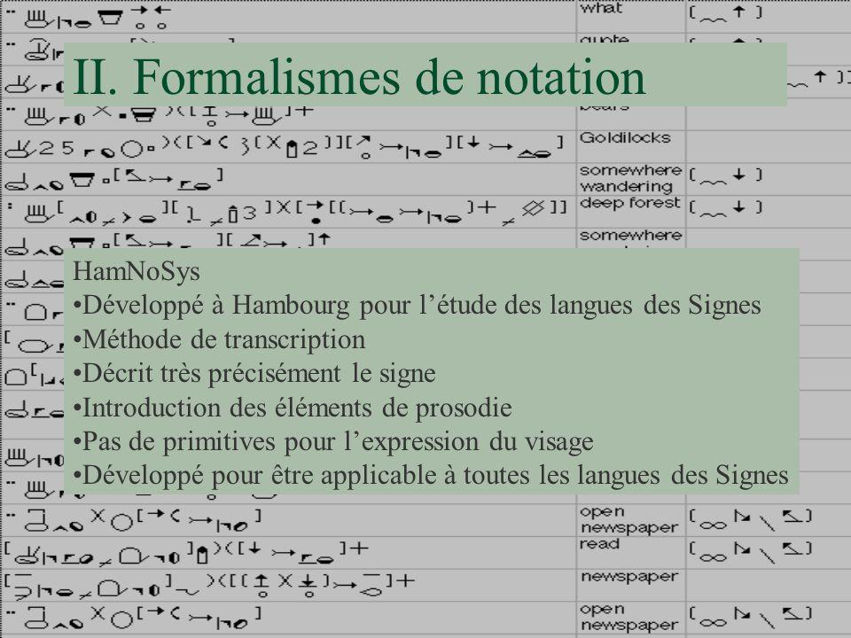 HamNoSys Développé à Hambourg pour létude des langues des Signes Méthode de transcription Décrit très précisément le signe Introduction des éléments d