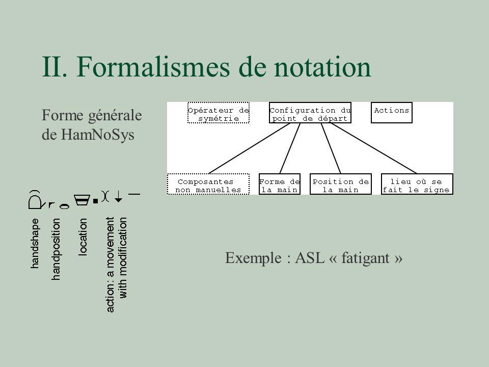 Forme générale de HamNoSys Exemple : ASL « fatigant »