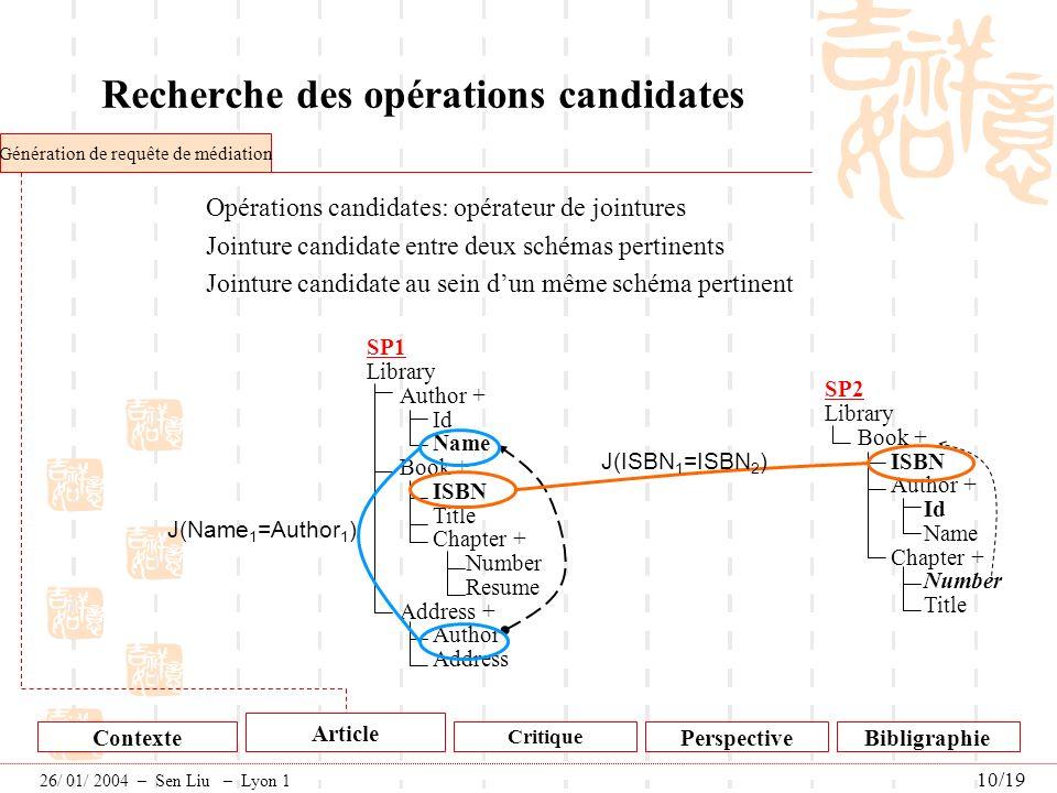 Recherche des opérations candidates Opérations candidates: opérateur de jointures Jointure candidate entre deux schémas pertinents Jointure candidate