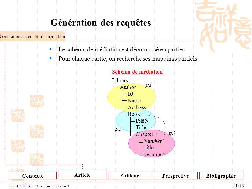Génération des requêtes Le schéma de médiation est décomposé en parties Pour chaque partie, on recherche ses mappings partiels Article Critique Perspe
