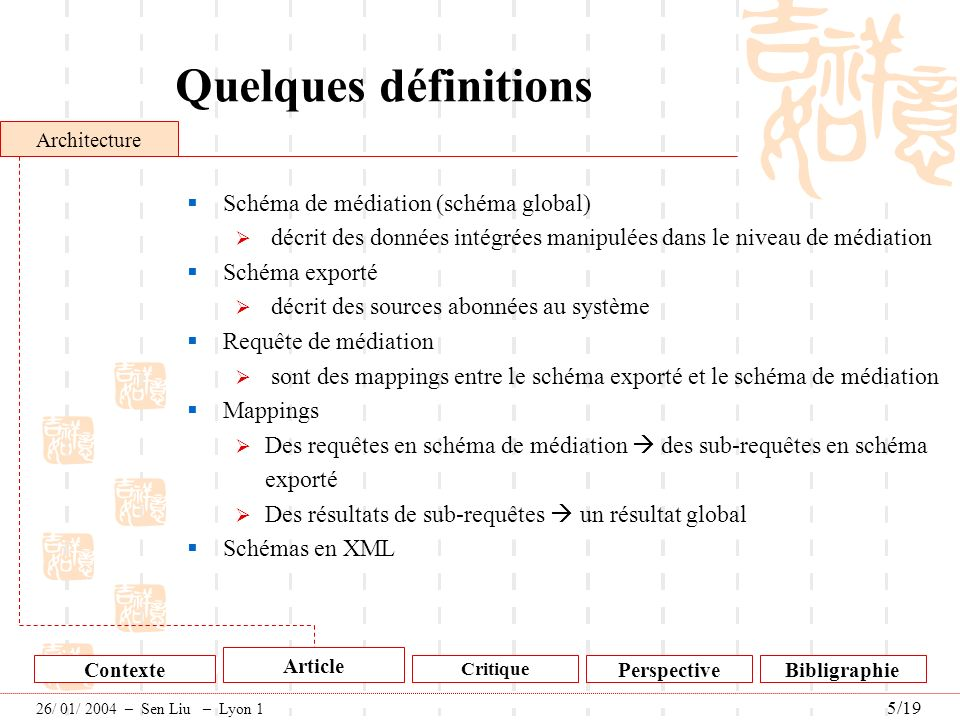 Quelques définitions Article Critique PerspectiveBibligraphieContexte 26/ 01/ 2004 – Sen Liu – Lyon 1 5/19 Architecture Schéma de médiation (schéma gl