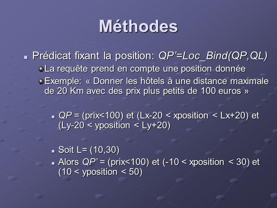 Méthodes Prédicat fixant la position: QP=Loc_Bind(QP,QL) Prédicat fixant la position: QP=Loc_Bind(QP,QL) La requête prend en compte une position donnée Exemple: « Donner les hôtels à une distance maximale de 20 Km avec des prix plus petits de 100 euros » QP = (prix<100) et (Lx-20 < xposition < Lx+20) et (Ly-20 < yposition < Ly+20) QP = (prix<100) et (Lx-20 < xposition < Lx+20) et (Ly-20 < yposition < Ly+20) Soit L= (10,30) Soit L= (10,30) Alors QP = (prix<100) et (-10 < xposition < 30) et (10 < yposition < 50) Alors QP = (prix<100) et (-10 < xposition < 30) et (10 < yposition < 50)