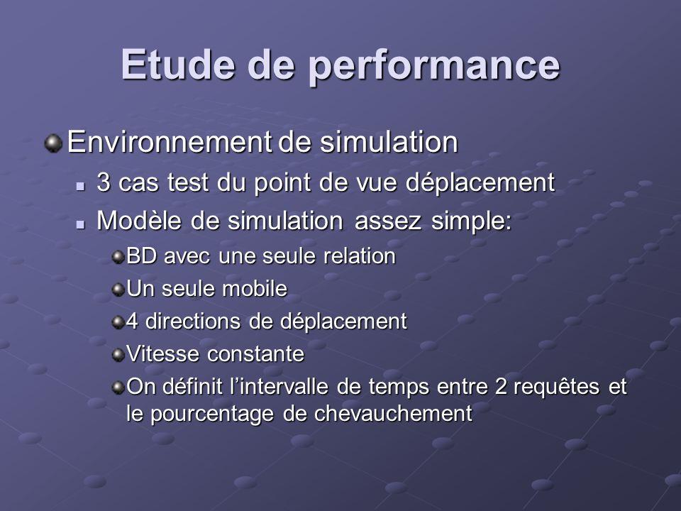 Etude de performance Environnement de simulation 3 cas test du point de vue déplacement 3 cas test du point de vue déplacement Modèle de simulation as