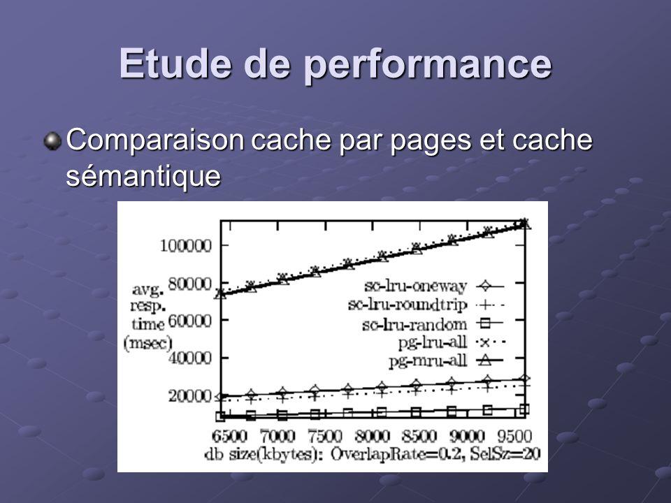 Etude de performance Comparaison cache par pages et cache sémantique