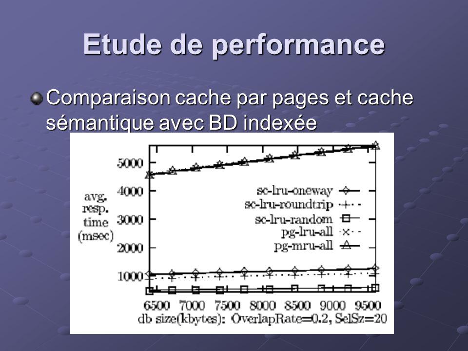 Etude de performance Comparaison cache par pages et cache sémantique avec BD indexée