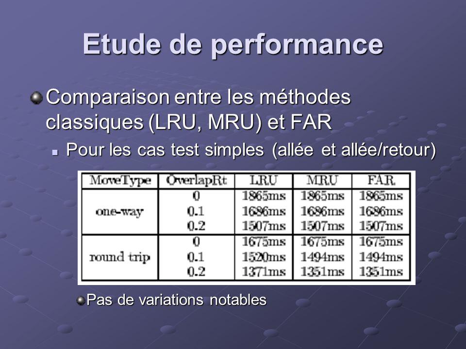 Etude de performance Comparaison entre les méthodes classiques (LRU, MRU) et FAR Pour les cas test simples (allée et allée/retour) Pour les cas test simples (allée et allée/retour) Pas de variations notables