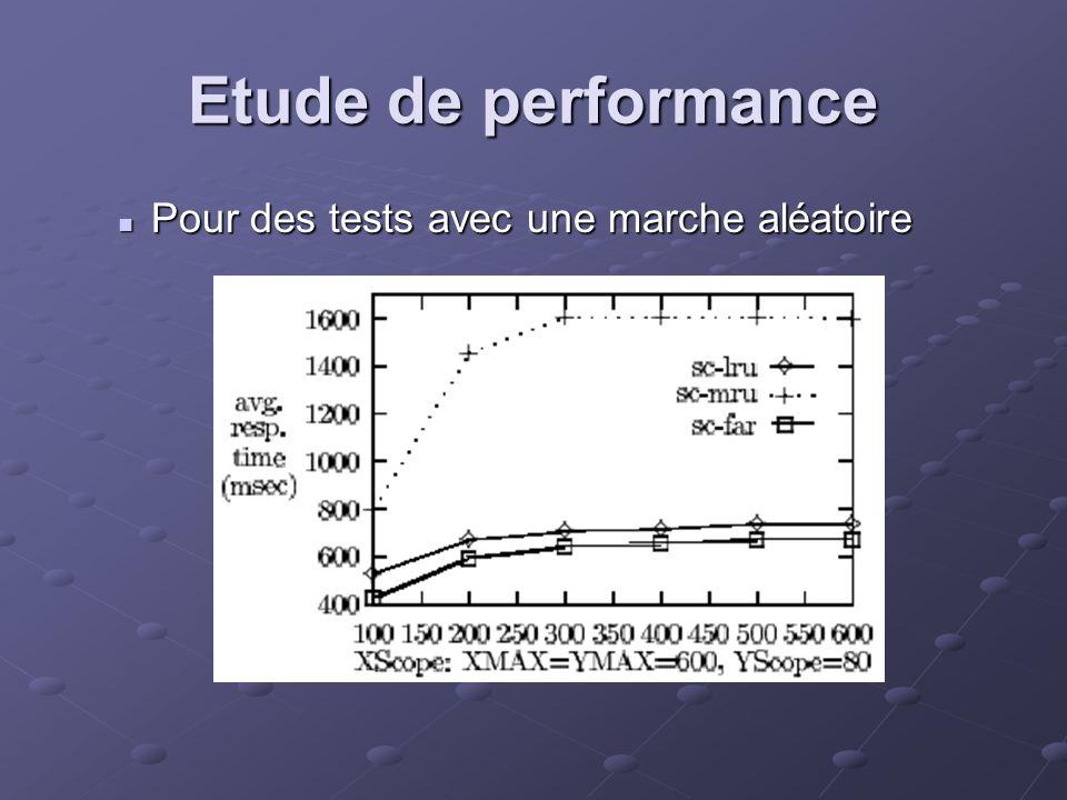Etude de performance Pour des tests avec une marche aléatoire Pour des tests avec une marche aléatoire