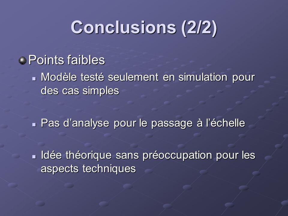 Conclusions (2/2) Points faibles Modèle testé seulement en simulation pour des cas simples Modèle testé seulement en simulation pour des cas simples P