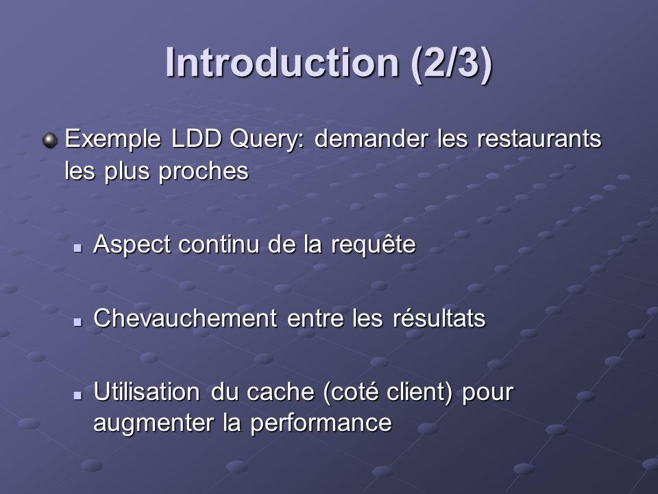 Introduction (2/3) Exemple LDD Query: demander les restaurants les plus proches Aspect continu de la requête Aspect continu de la requête Chevauchement entre les résultats Chevauchement entre les résultats Utilisation du cache (coté client) pour augmenter la performance Utilisation du cache (coté client) pour augmenter la performance