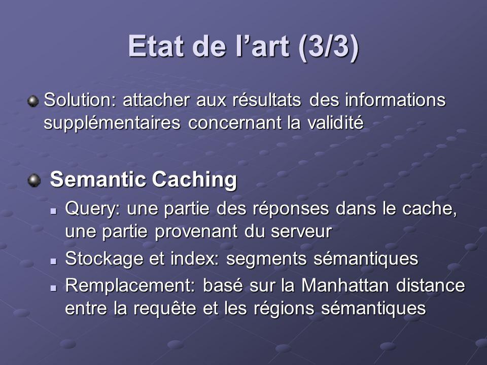 Etat de lart (3/3) Solution: attacher aux résultats des informations supplémentaires concernant la validité Semantic Caching Semantic Caching Query: u