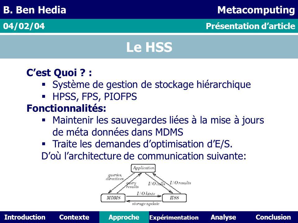 IntroductionContexteAnalyseConclusionApproche Expérimentation Le HSS Cest Quoi .