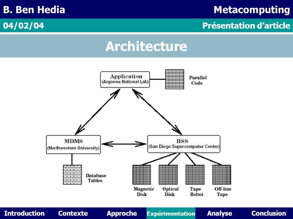 IntroductionContexteAnalyseConclusionApproche Expérimentation Architecture Présentation darticle04/02/04 B.