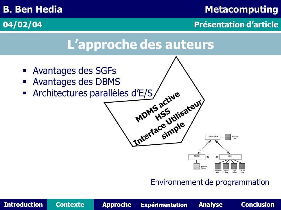 IntroductionContexteAnalyseConclusionApproche Expérimentation Lapproche des auteurs Avantages des SGFs Avantages des DBMS Architectures parallèles dE/S Présentation darticle04/02/04 B.