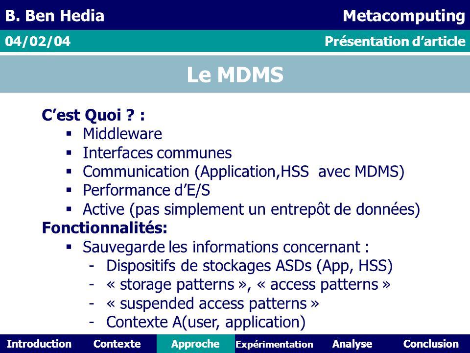 IntroductionContexteAnalyseConclusionApproche Expérimentation Le MDMS Cest Quoi .